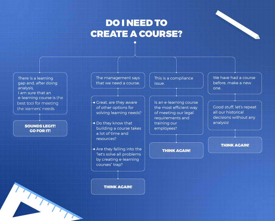 Do_I_Need_E-Learning_Infographic