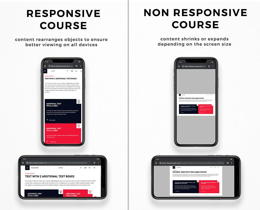 Responsive course vs Non Responsive course