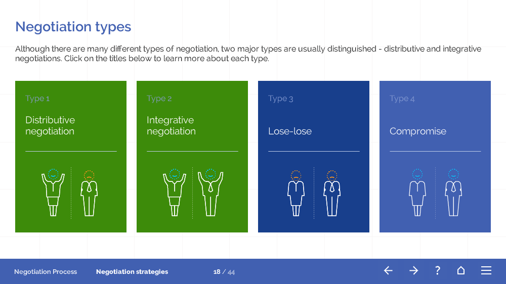 FasterCourse_Negotiation_Process_4