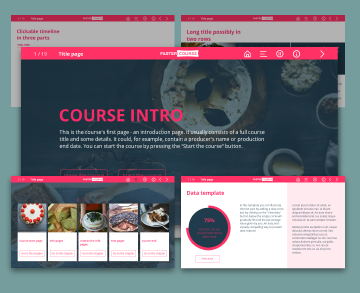 articulate storyline templates cakes contains 18 templates e learning templates fastercourse