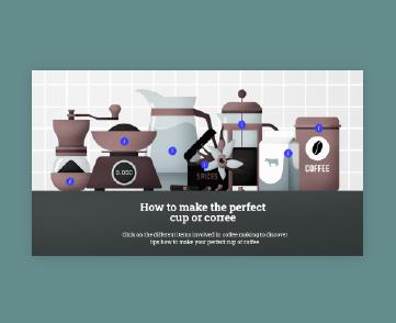 Storyline_Coffee_cup